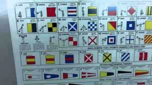 Wikipedia has tons of comprehensive information, but can be confusing to a beginner. International Alphabet Flags Phonetic And Semaphore Alphabet Youtube
