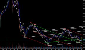 Agnc Stock Price And Chart Nasdaq Agnc Tradingview