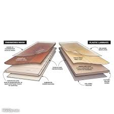 two styles of laminate flooring