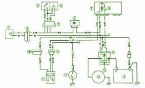 car wiring diagram automobiles wiring system and diagram for 2001 kawasaki vulcan classic fuse box diagram
