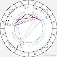 Ahn Chart Priscilla Ahn Birth Chart Horoscope Date Of Birth Astro