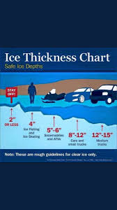 Ice Depth Safety Chart