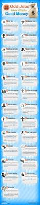 best images about infographics for students grads on 25 odd jobs to make you wealthy infographic
