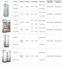 Refrigerator Dimensions In Meters Google Search In 2019