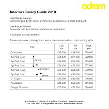 architecture interior design salary. Interior Decorating Salary Per Hour Decoratingspecialcom Architecture Design R