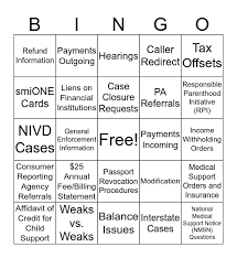Your payments are automatically loaded onto the card. Cscn Scripts Bingo Card