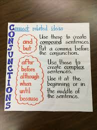 Complex Sentence Anchor Chart Sentence Structure Lessons Tes Teach