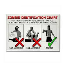 Zombie Survival Chart Amazon Selling Zombie Survival Gear Sig9345s Soup