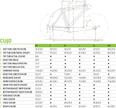 Cannondale Catalyst 3 Size Chart Cujo 3 Cannondale Bikes Creating The Perfect Ride