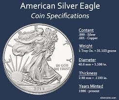 Silver Coin Weight Chart Fake Silver Coins 14 Ways To Spot Counterfeits Silver Coins
