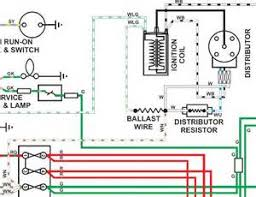 similiar mgb fan switch wiring keywords mgb fuse box wiring diagram besides ceiling fan light switch wiring