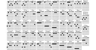 Left Handed Ukulele Chord Chart Pdf Guitar Chords Lefty Pdf In 2019 Guitar Chords Guitar