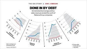 Ace Check Cashing Fees Chart Anil Ambani The Fall Of A Billionaire The Big Story News