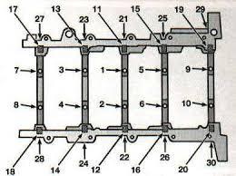 main image screw. 19 Main Bearing Cap Boltscrew Torque Sequence DOHC Engines46L Image Screw G