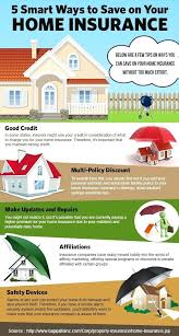 best home insurance deals need home insurance home insurance policy to cover your precious house