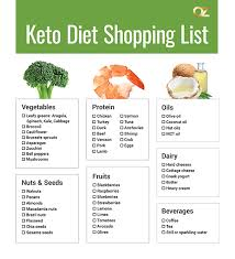 The Keto Diet Shopping List The Dr Oz Show