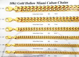Gold Chain Mm Chart Related Keywords Suggestions Gold
