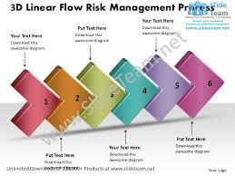 Organization Chart Template 3d Linear Flow Risk Management