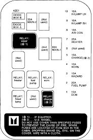 isuzu rodeo wont start the fuel pump and ecm relays cab your having a problem the main relay or it s power supplies here are the wiring diagrams so you can test the correct fuse and circuits