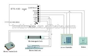 door access control system wiring diagram door access control wiring diagrams images wiring diagram on door access control system wiring diagram