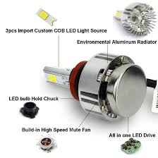 super brights all in one three sides 360 degrees emitting led loading