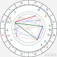 Cheyenne Brando Birth Chart Horoscope Date Of Birth Astro