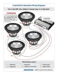 car speaker wiring diagram crutchfield s subwoofer wiring diagrams four 2 ohm dvc subs bridged 4 channel amp 2x2 ohm loads honda element audio