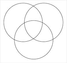 Venn Diagram Three Three Part Venn Diagram Under Fontanacountryinn Com