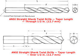 Straight Shank Taper Length Twist Drill Sizes