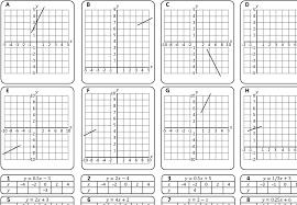 plotting linear graphs using