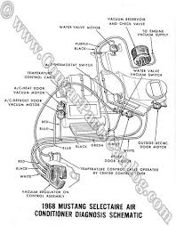 69 mustang wiring diagram wiring diagrams 1969 mustang wiring diagram nilza