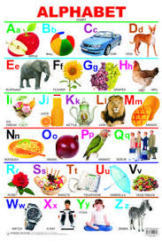Image Result For Alphabet Chart Kids Education English