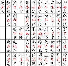 Culture From Kanji To Hiragana Kirinyan