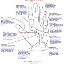 Palmistry Palm Reading Simplified Palmistry Reading