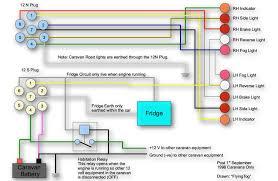 eg 3 lrg 12 volt systems caravan talk on caravan 12 volt electrics wiring diagram