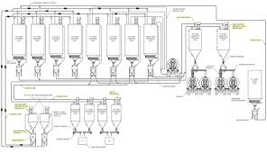 Dilute Phase vs Dense Phase Conveying Overview likewise Dense Phase Pneumatic Conveying System  Pneumatic Conveying furthermore PNEUMATIC CONVEYOR   Kopar Group also  in addition Plug Flow Dense Phase Conveying System   We design and manufacture in addition Dense Phase Pneumatic Conveying Details   Dense Phase Conveying as well  also  furthermore Dense phase  or dilute phase pneumatic conveying   Bulk Blog besides Which method is best for conveying food ingredients  Dilute or further Pneumatic Conveying System Exporter Pneumatic Conveying System. on dense phase conveying system design