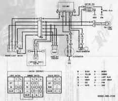 baja 50cc atv wiring diagram images atv wiring diagram baja 150cc atv wiring diagrams car electrical and wiring