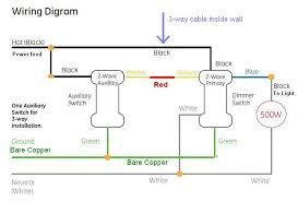 automated 3 way switches what should my wiring look like? (us 3 way dimmer switch for led lights at 3 Way Dimmer Wiring Diagram