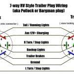 7 blade trailer connector wiring diagram wirdig intended for 7 7 Blade Trailer Wiring Diagram 7 blade trailer connector wiring diagram wirdig intended for 7 pin trailer wiring diagram 7 blade trailer wiring diagram dodge