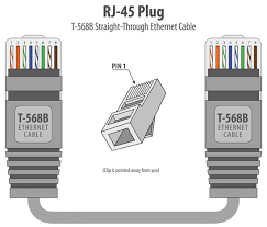 rj colors wiring guide diagram tia eia a b ethernet