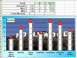 Microsoft Excel Tutorial For Beginners 10 Charts Pt 2