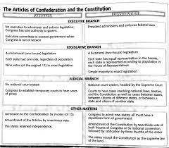 federalists vs anti federalists views of the constitution th document 5 macintosh hd users patricialacour desktop doc dec 4 2013