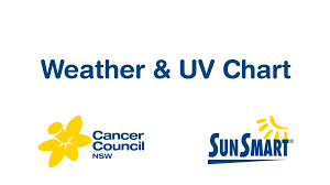 Weather Uv Chart Cancer Council Nsw
