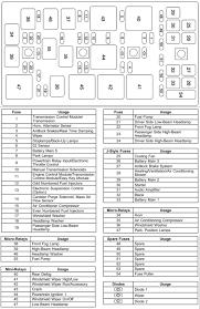 similiar 2003 bu fuse block diagram keywords fuse block diagrams together 2009 gmc sierra fuse box diagram