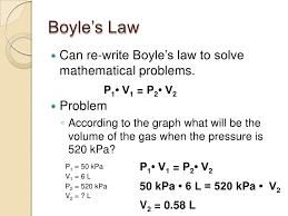 Chemistry Boyles Gas Law
