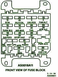fuse box car wiring diagram page  1996 buick century front view of fuse box diagram