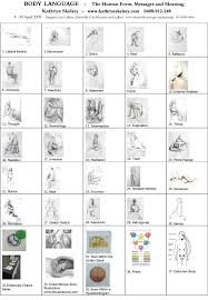 Body Language Meanings Body Language Meanings With Pictures Pdf Dolap Magnetband Co