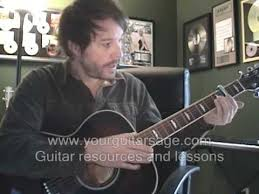 How To Use A Capo Guitar Lessons For Beginners Chart Capo