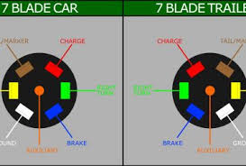 wiring diagram car fog lights wiring wiring diagrams 370x250 7 blade trailer plug wiring 490503 wiring diagram