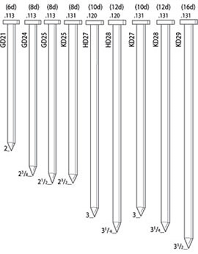 senco smooth shank framing coil nails by senco